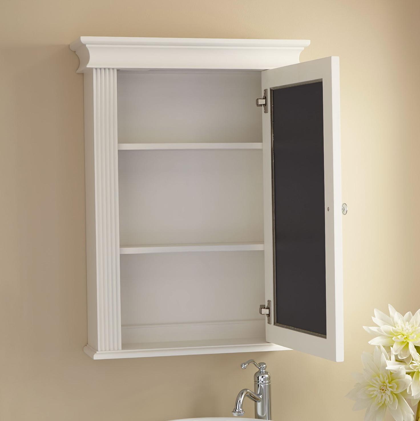 White Medicine Cabinet No Mirror