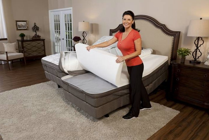 Best Bed For Back Pain Relief