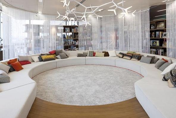 Family Room Ideas Uk