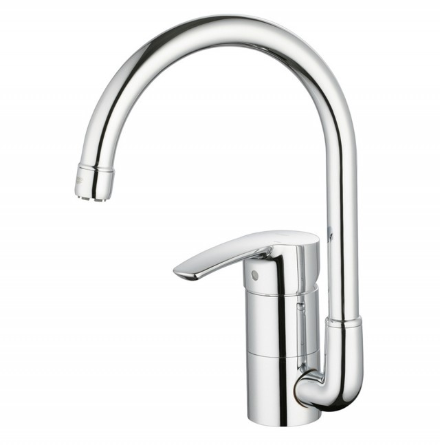 Grohe Bathroom Faucets Replacement Parts